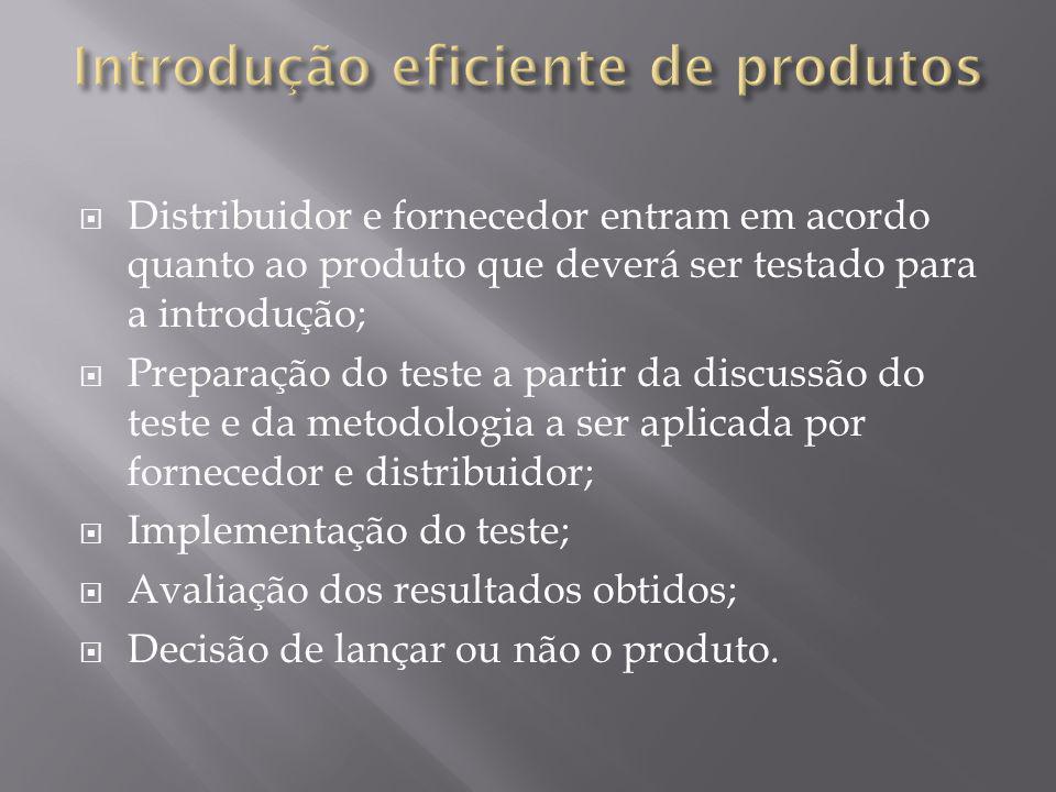 Introdução eficiente de produtos