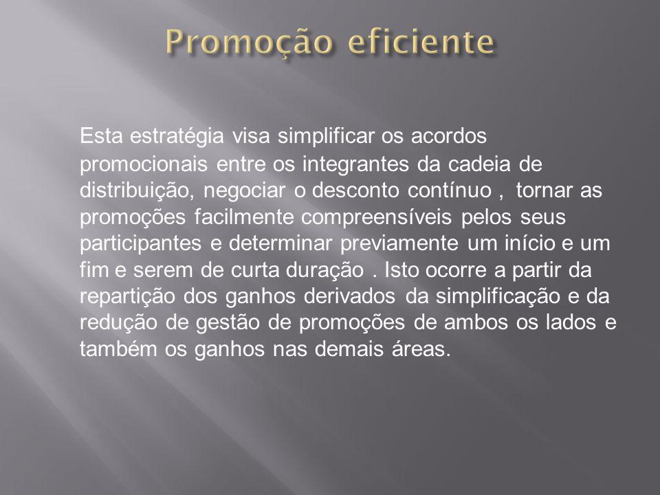 Promoção eficiente