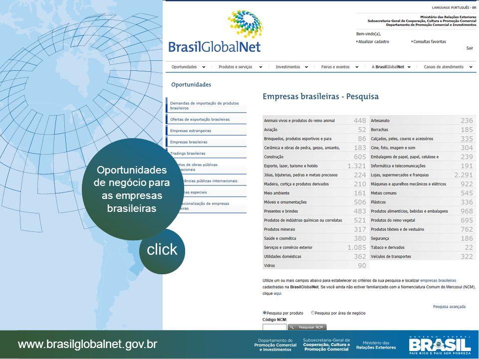 Oportunidades de negócio para as empresas brasileiras