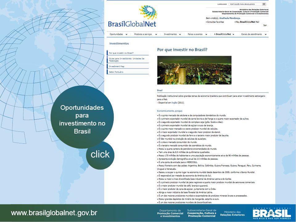 Oportunidades para investimento no Brasil