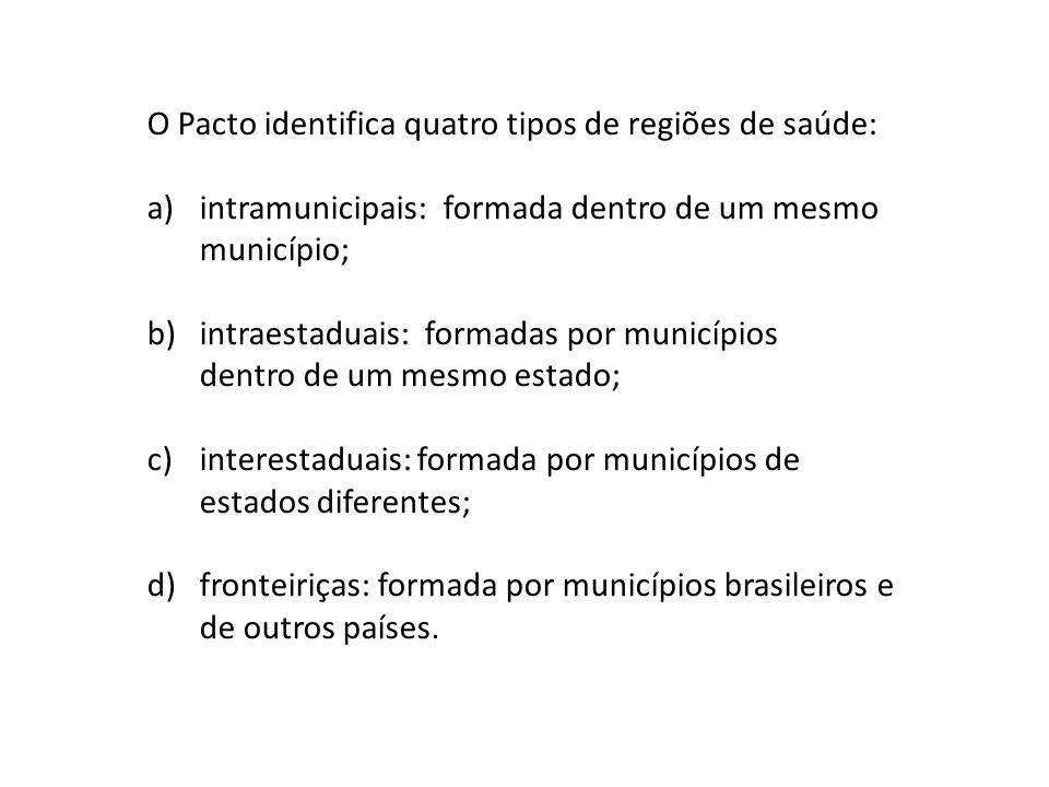 O Pacto identifica quatro tipos de regiões de saúde: