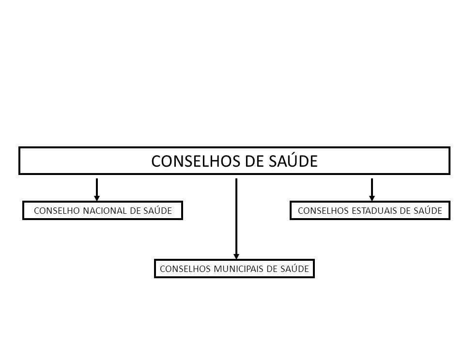 CONSELHOS DE SAÚDE CONSELHO NACIONAL DE SAÚDE