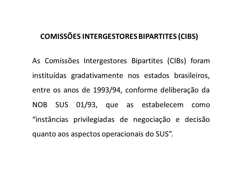 COMISSÕES INTERGESTORES BIPARTITES (CIBS)