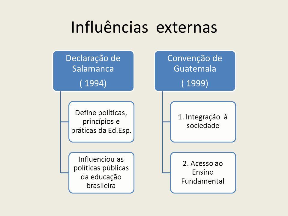 Influências externas Declaração de Salamanca ( 1994)
