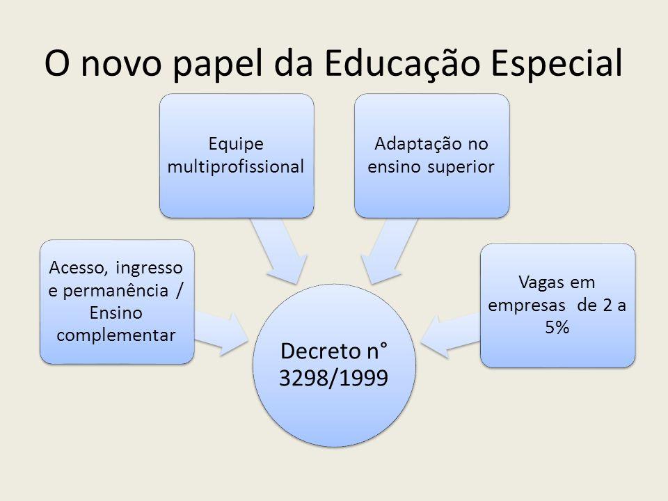 O novo papel da Educação Especial