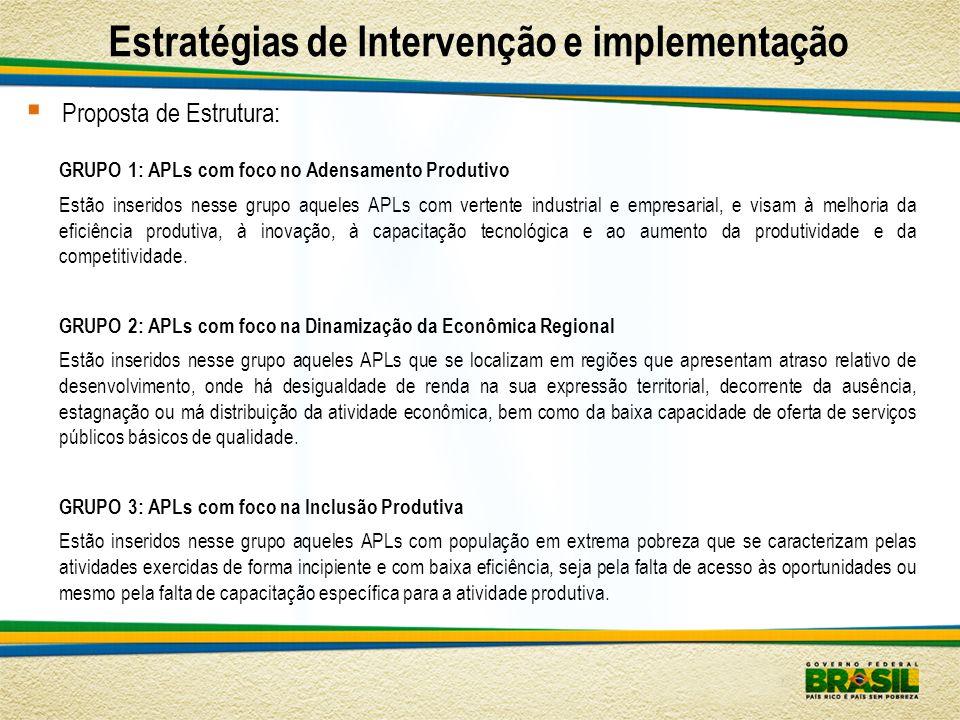 Estratégias de Intervenção e implementação