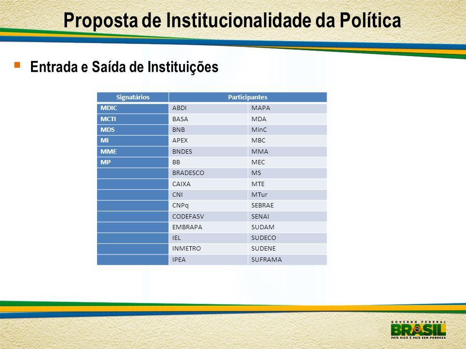 Proposta de Institucionalidade da Política