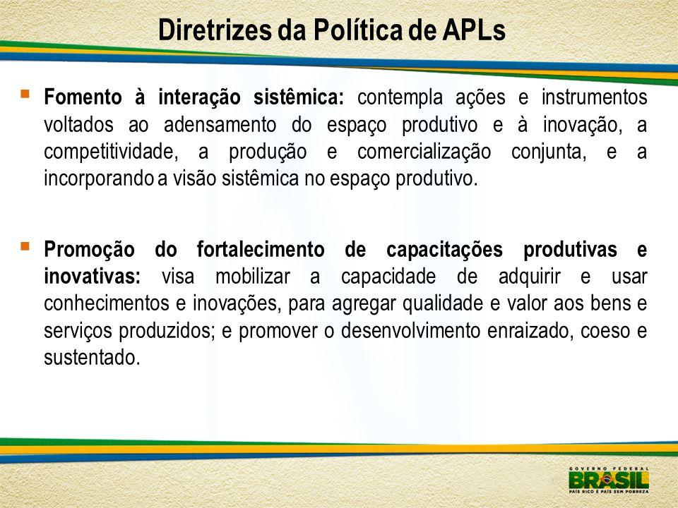 Diretrizes da Política de APLs