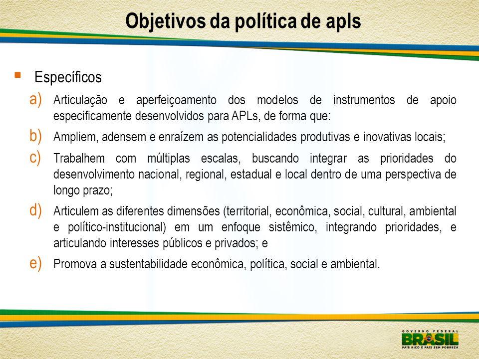Objetivos da política de apls