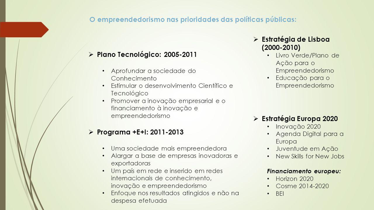 O empreendedorismo nas prioridades das políticas públicas: