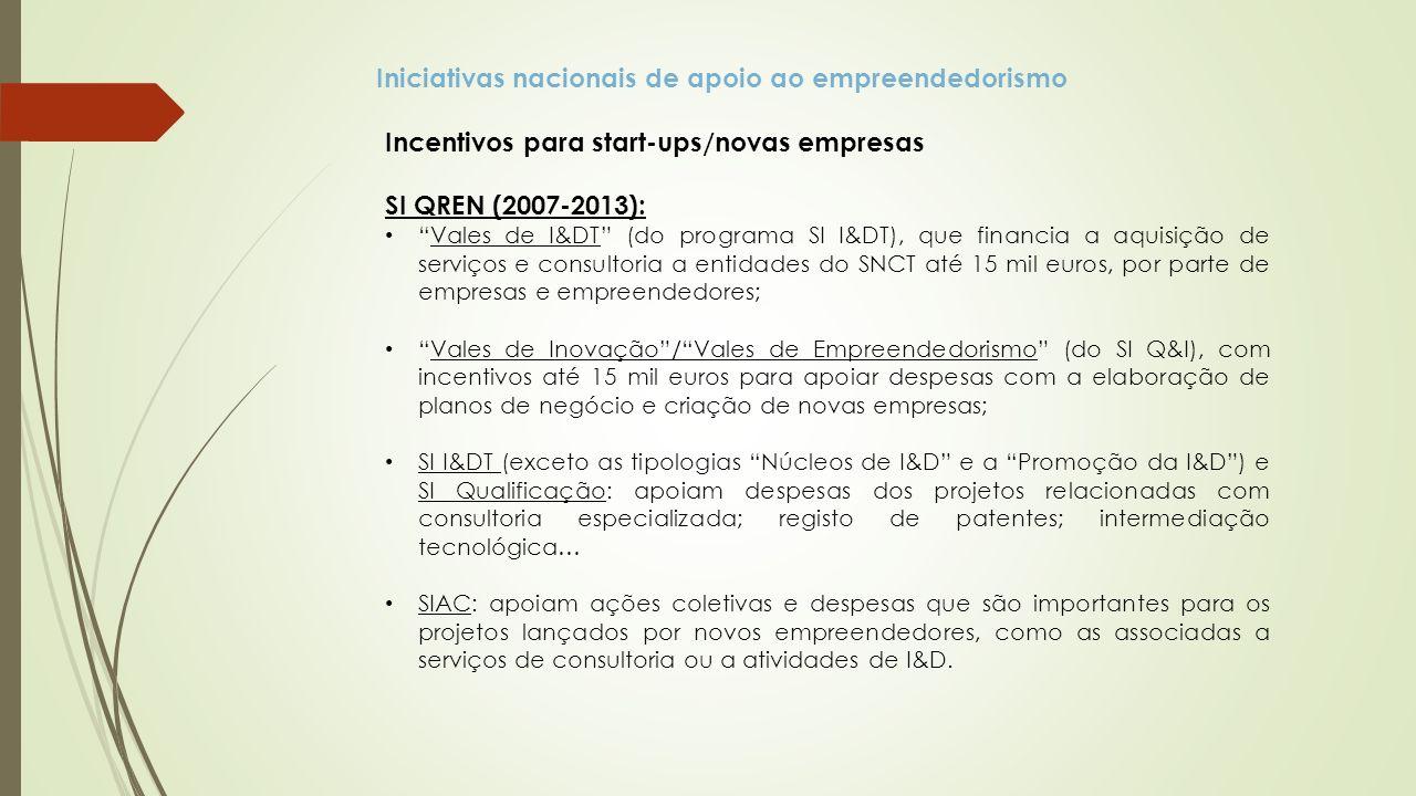 Iniciativas nacionais de apoio ao empreendedorismo
