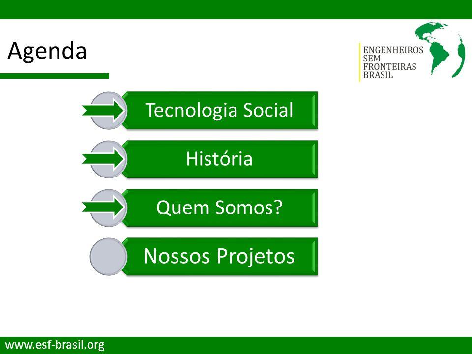 Agenda Nossos Projetos www.esf-brasil.org Tecnologia Social História