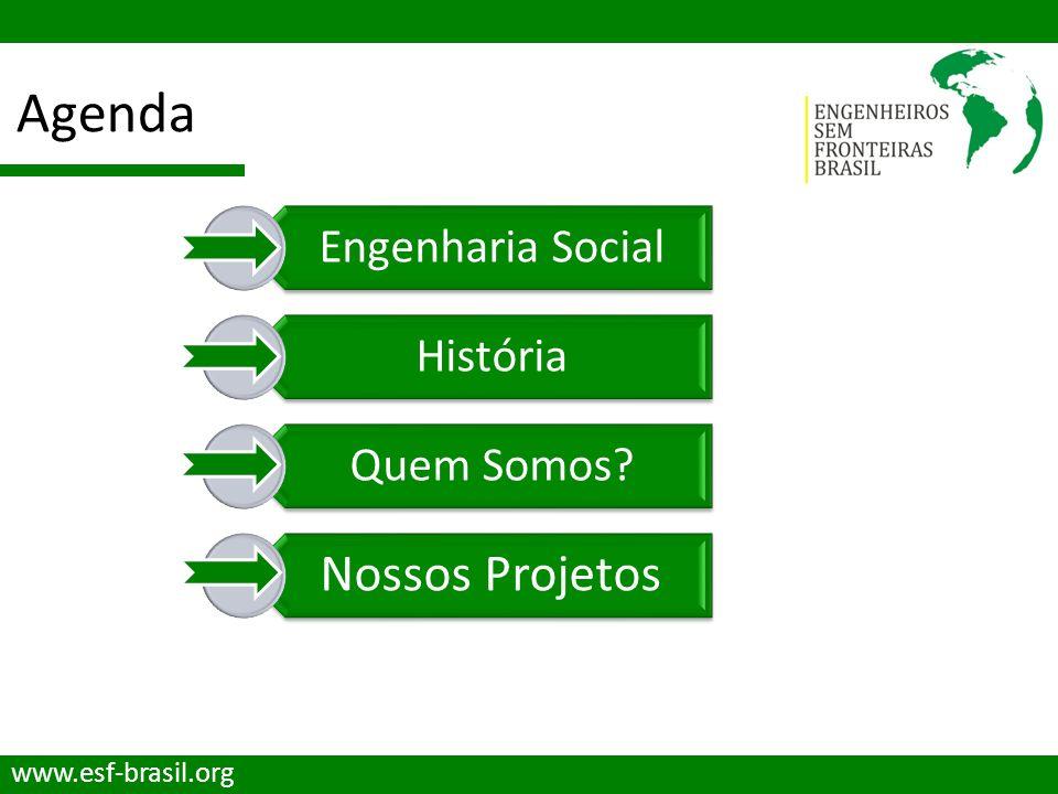 Agenda Nossos Projetos www.esf-brasil.org Engenharia Social História