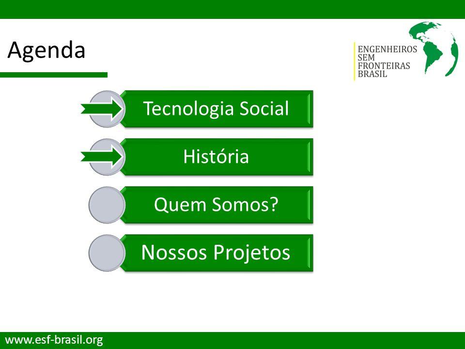 Agenda Nossos Projetos Tecnologia Social História Quem Somos