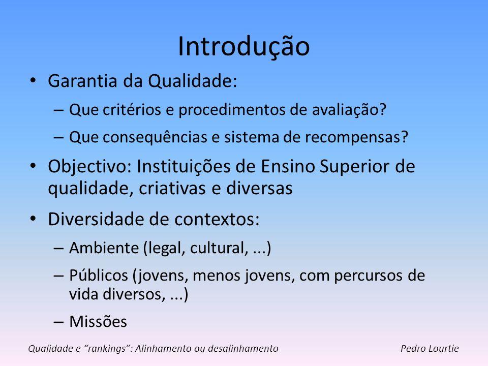 Introdução Garantia da Qualidade: