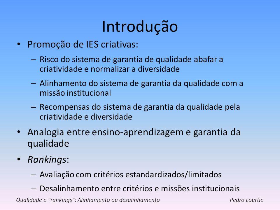 Introdução Promoção de IES criativas: