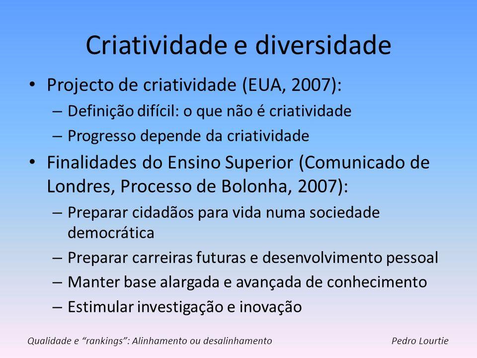 Criatividade e diversidade