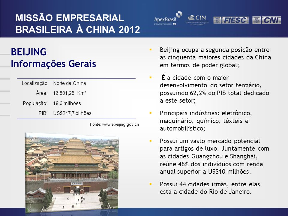 BEIJING MISSÃO EMPRESARIAL BRASILEIRA À CHINA 2012 Informações Gerais