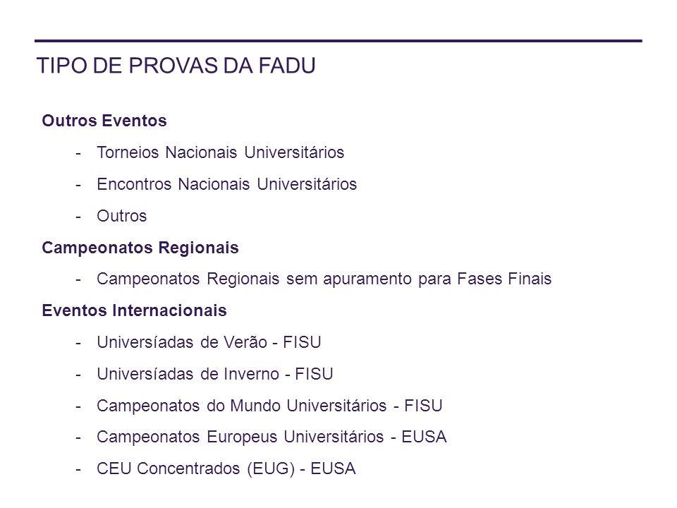 TIPO DE PROVAS DA FADU Outros Eventos