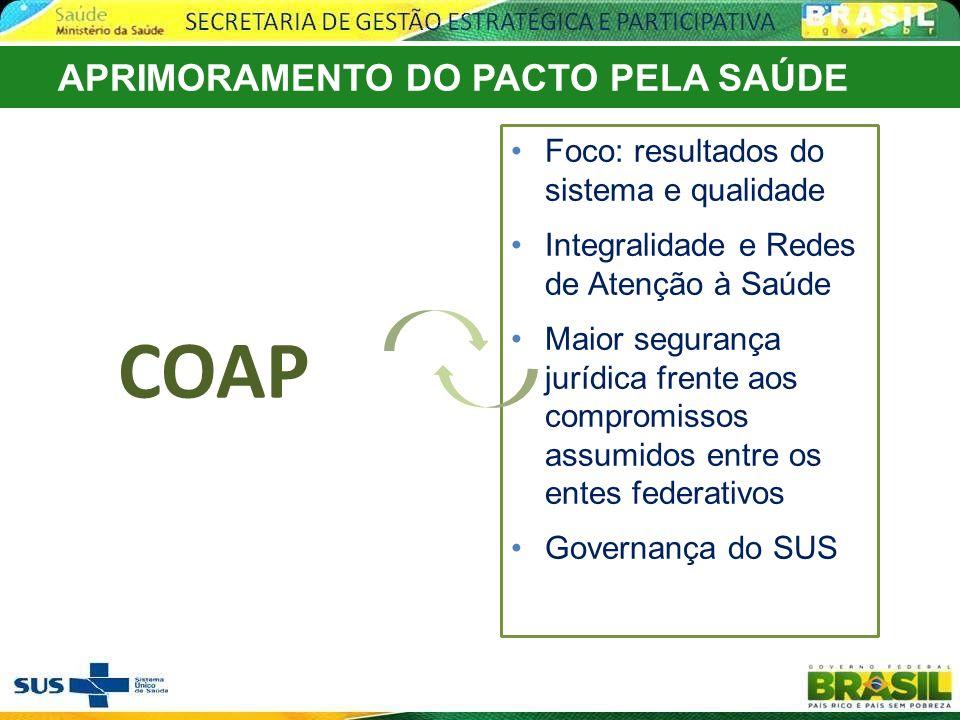 COAP APRIMORAMENTO DO PACTO PELA SAÚDE