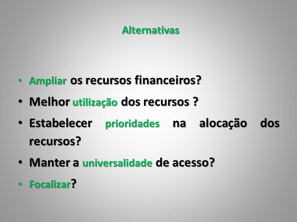 Alternativas Melhor utilização dos recursos