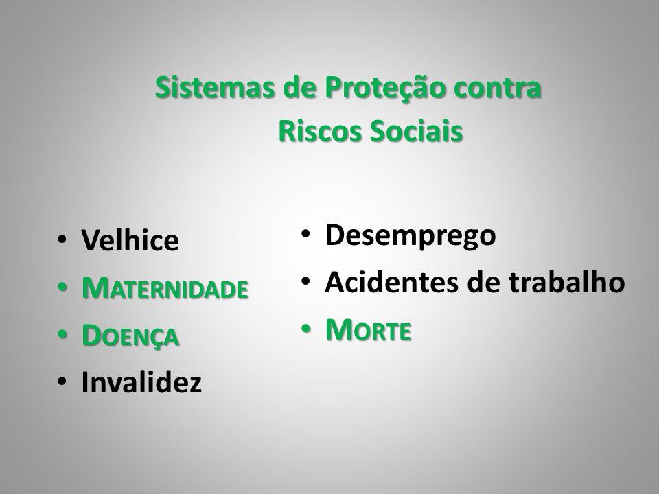 Sistemas de Proteção contra Riscos Sociais