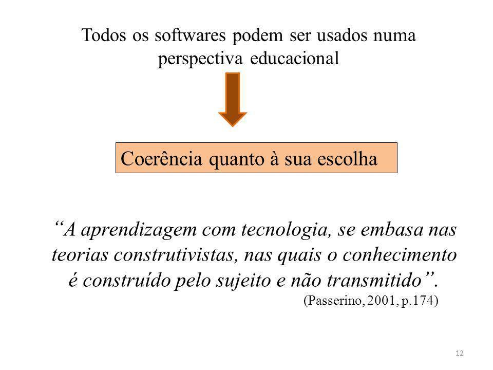 Todos os softwares podem ser usados numa perspectiva educacional