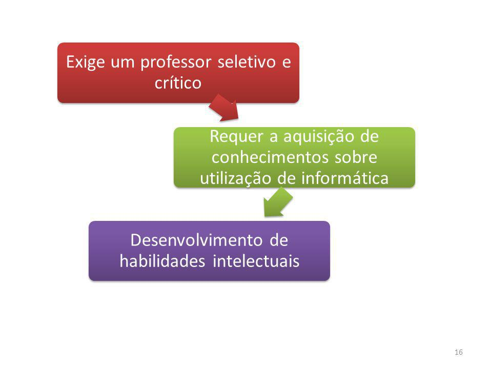 Exige um professor seletivo e crítico