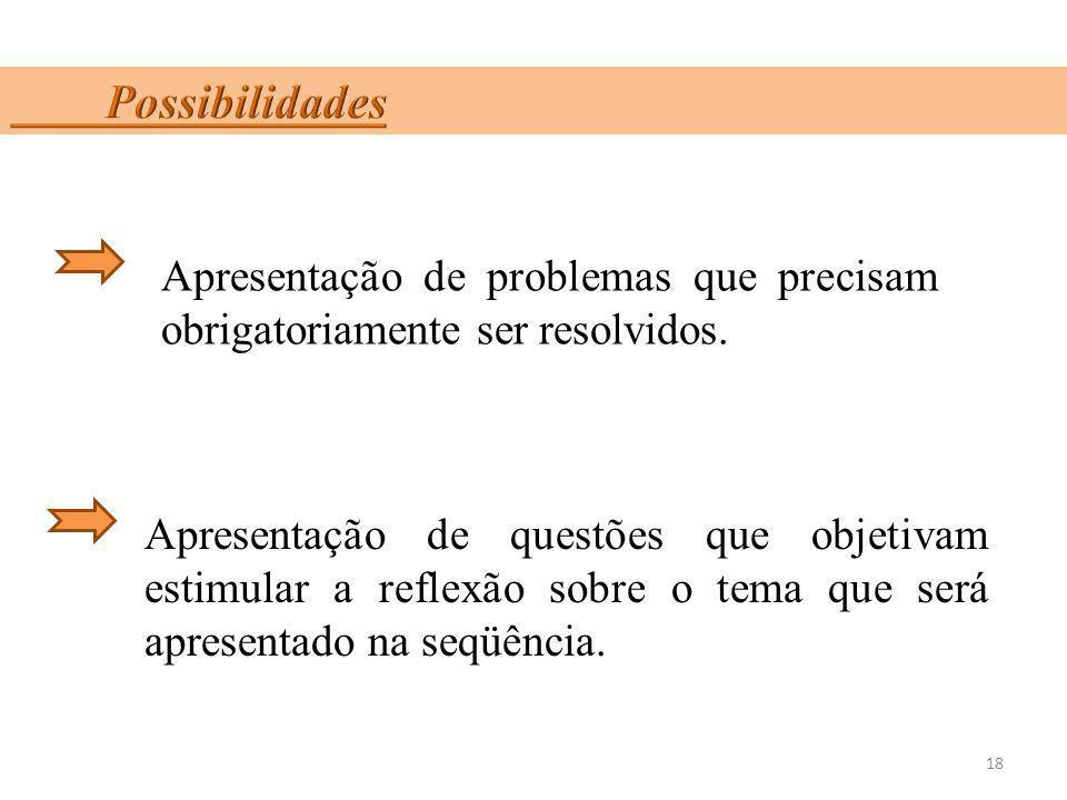 Possibilidades Apresentação de problemas que precisam obrigatoriamente ser resolvidos.