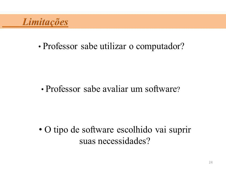 O tipo de software escolhido vai suprir suas necessidades