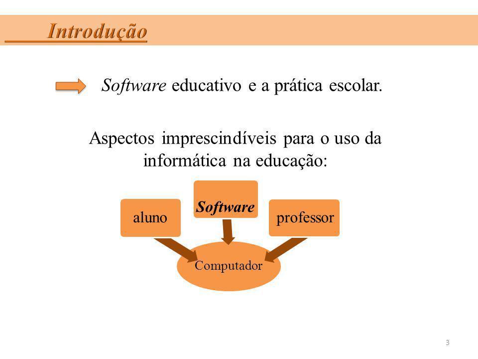 Introdução Software educativo e a prática escolar.