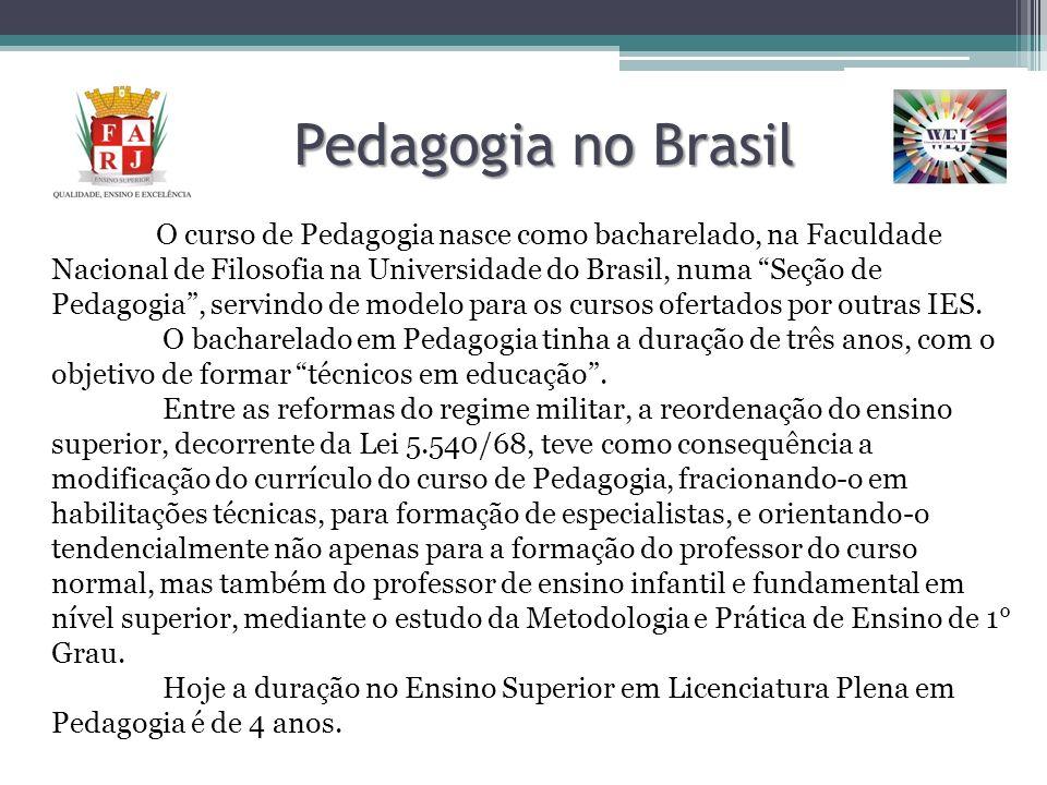 Pedagogia no Brasil