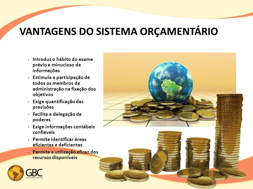 VANTAGENS DO SISTEMA ORÇAMENTÁRIO