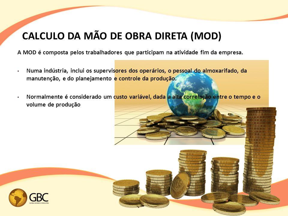 CALCULO DA MÃO DE OBRA DIRETA (MOD)