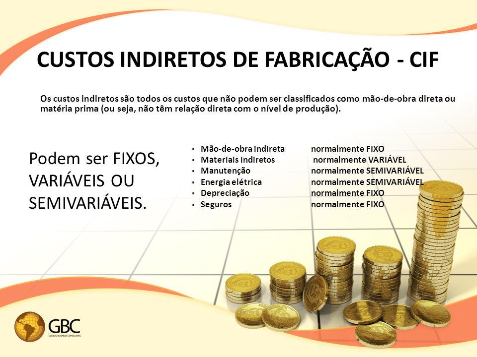CUSTOS INDIRETOS DE FABRICAÇÃO - CIF