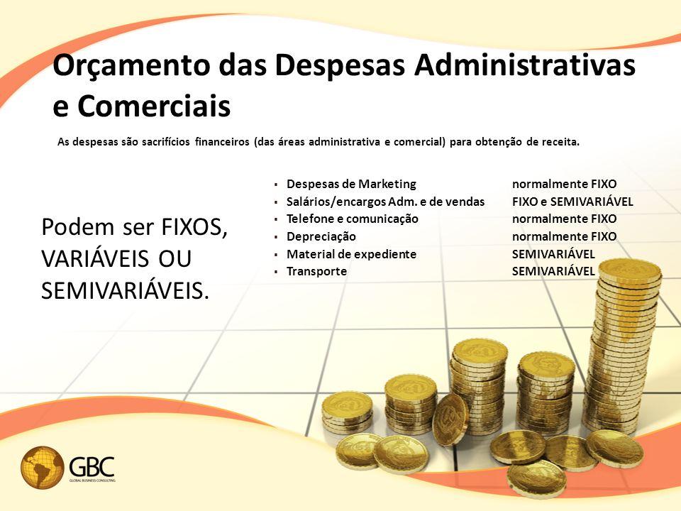Orçamento das Despesas Administrativas e Comerciais