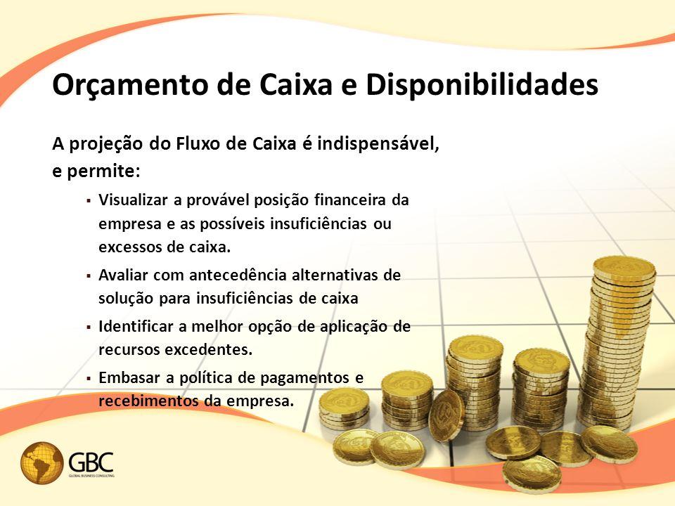 Orçamento de Caixa e Disponibilidades