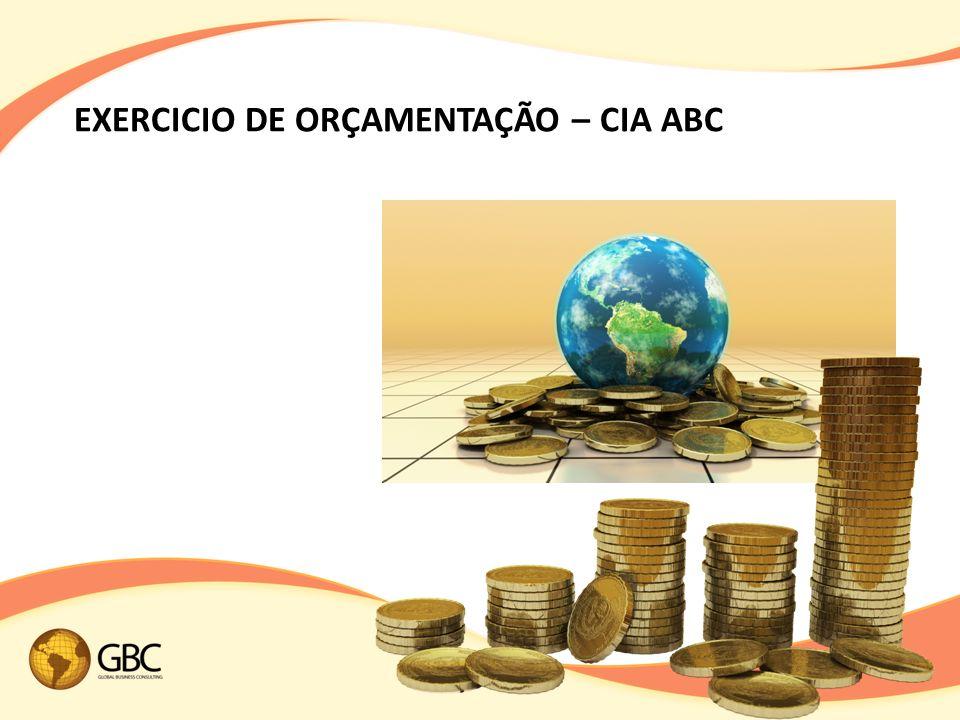 EXERCICIO DE ORÇAMENTAÇÃO – CIA ABC