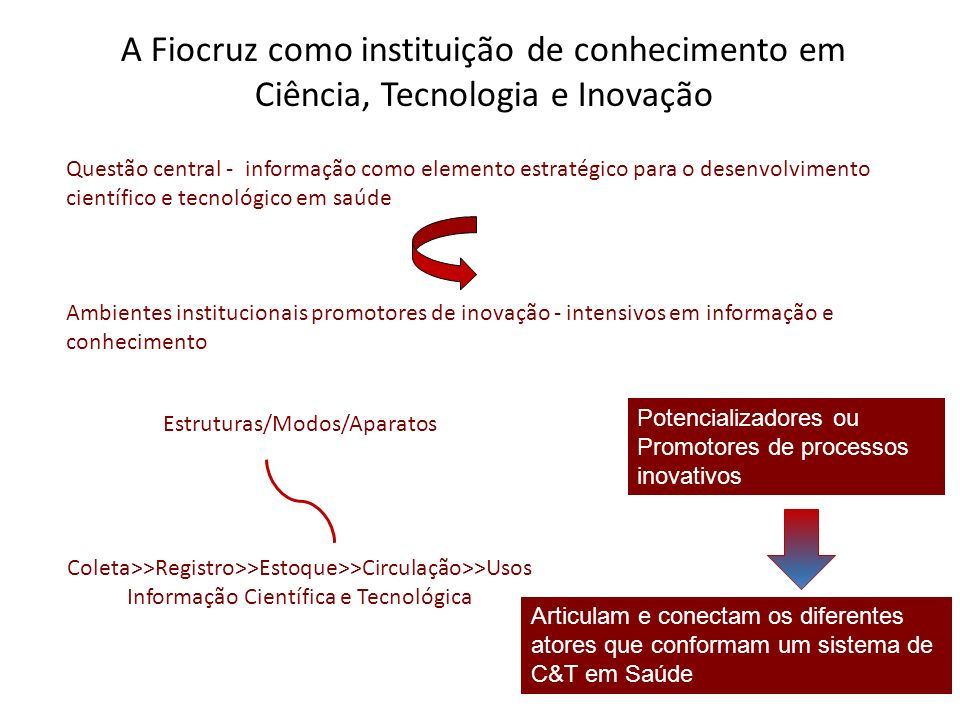 A Fiocruz como instituição de conhecimento em Ciência, Tecnologia e Inovação