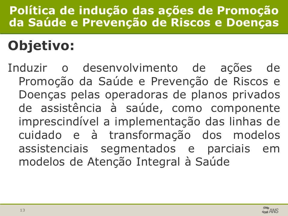 Política de indução das ações de Promoção da Saúde e Prevenção de Riscos e Doenças