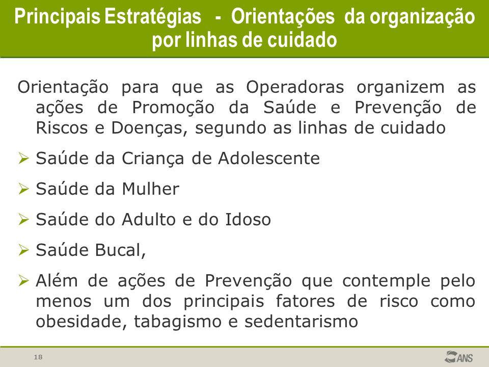 Principais Estratégias - Orientações da organização por linhas de cuidado