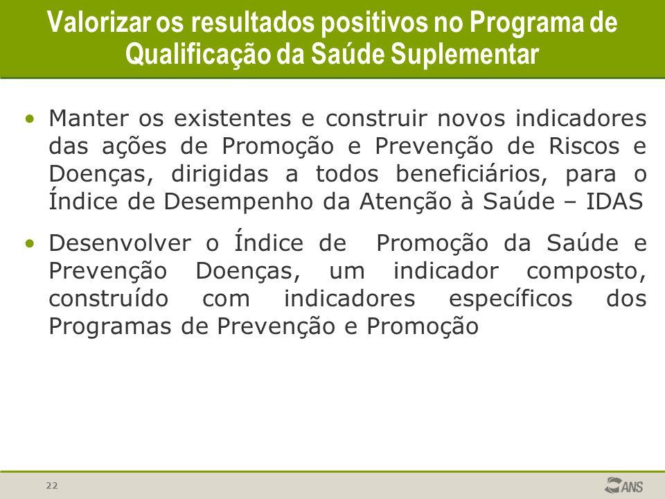 Valorizar os resultados positivos no Programa de Qualificação da Saúde Suplementar