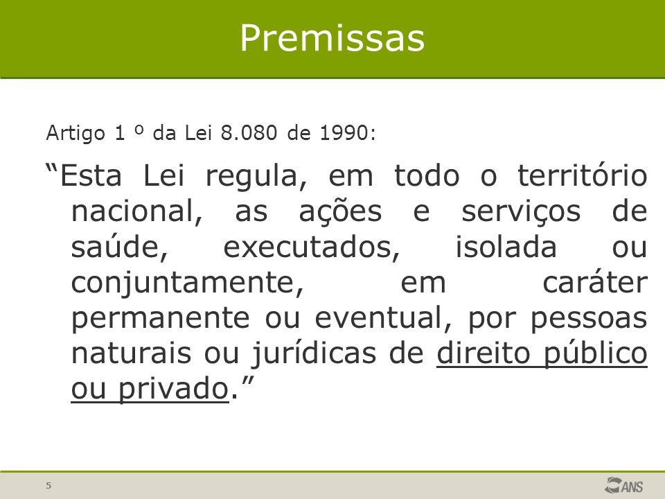 Premissas Artigo 1 º da Lei 8.080 de 1990: