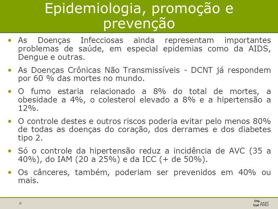 Epidemiologia, promoção e prevenção