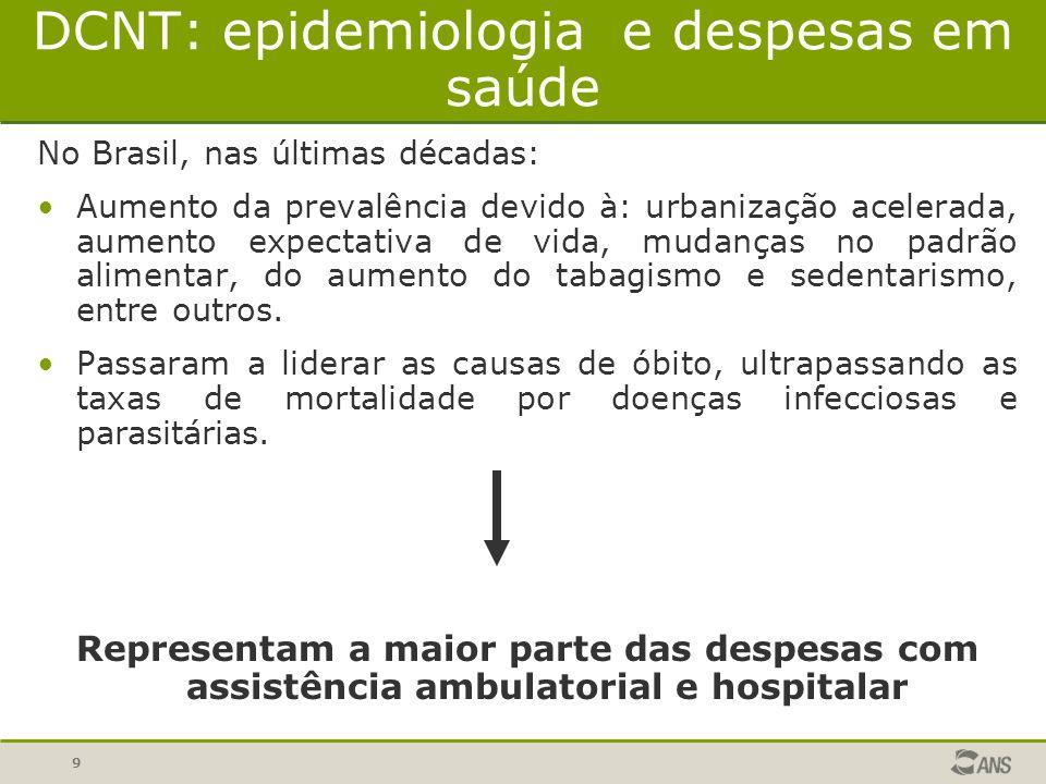 DCNT: epidemiologia e despesas em saúde