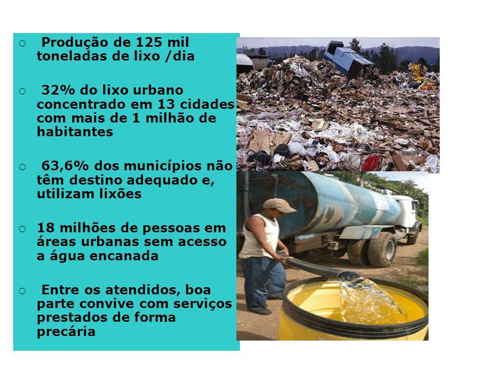 Produção de 125 mil toneladas de lixo /dia