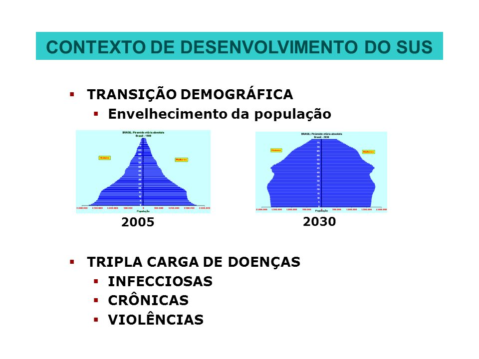 CONTEXTO DE DESENVOLVIMENTO DO SUS