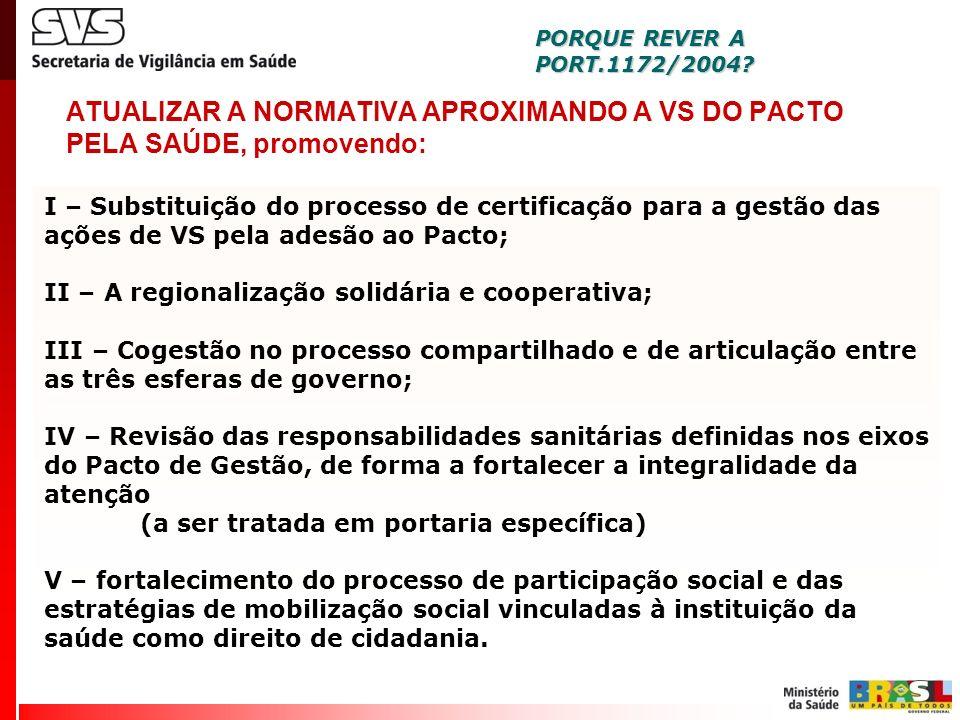 PORQUE REVER A PORT.1172/2004 ATUALIZAR A NORMATIVA APROXIMANDO A VS DO PACTO PELA SAÚDE, promovendo: