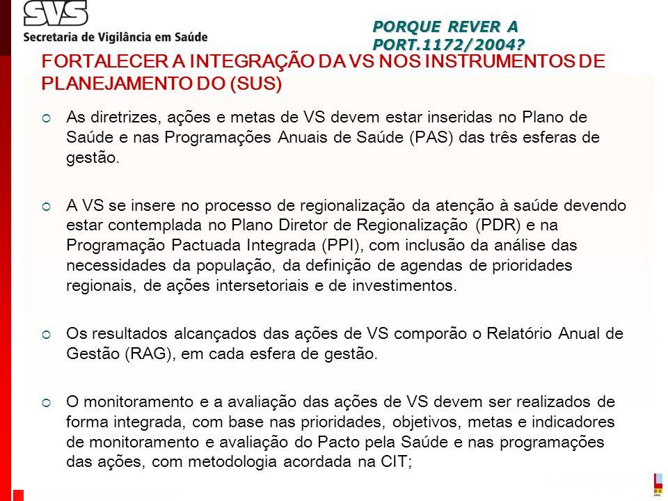 PORQUE REVER A PORT.1172/2004 FORTALECER A INTEGRAÇÃO DA VS NOS INSTRUMENTOS DE PLANEJAMENTO DO (SUS)