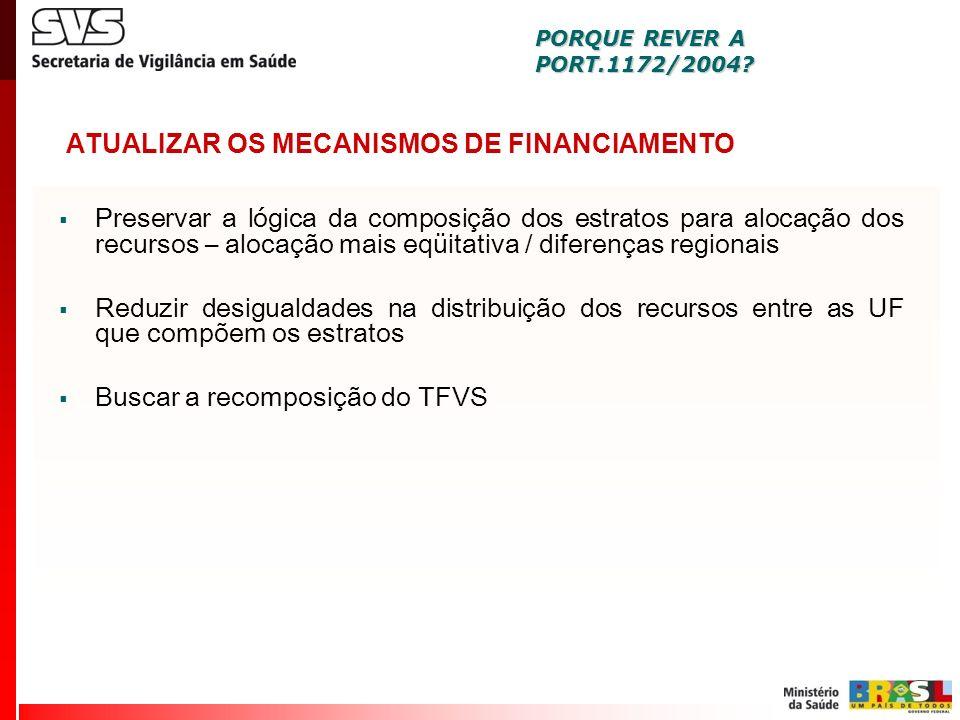 ATUALIZAR OS MECANISMOS DE FINANCIAMENTO